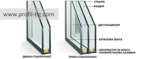 Glass, double glass and glass pannels 5