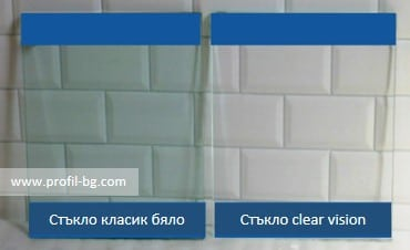 Glass, double glass and glass pannels 25